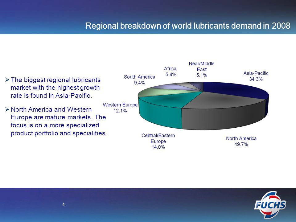 4 The biggest regional lubricants market with the highest growth rate is found in Asia-Pacific.