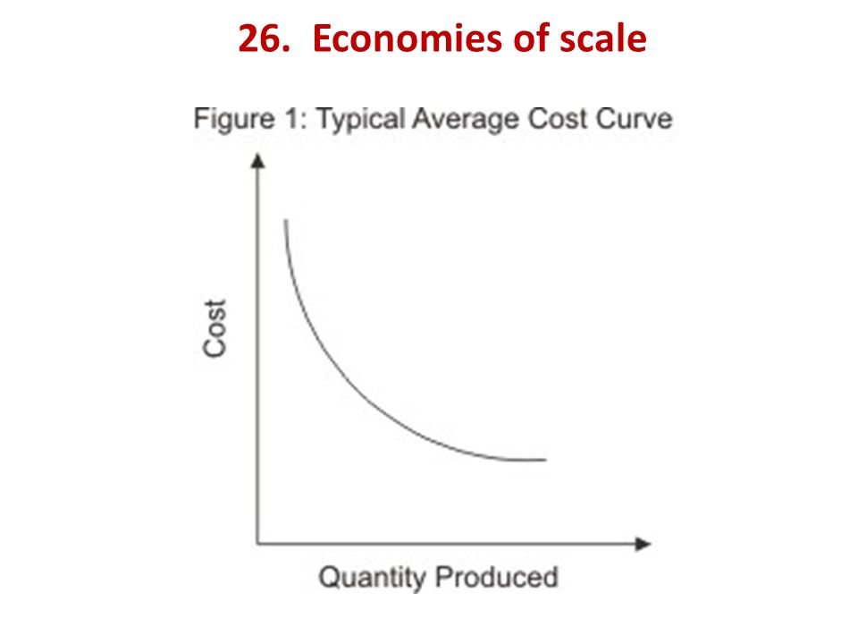 26. Economies of scale