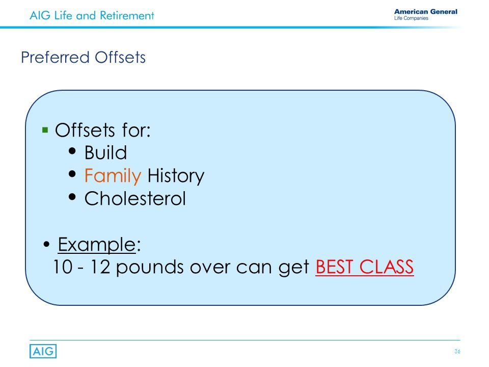 36 Offsets for: Build Family History Cholesterol Example: pounds over can get BEST CLASS Preferred Offsets