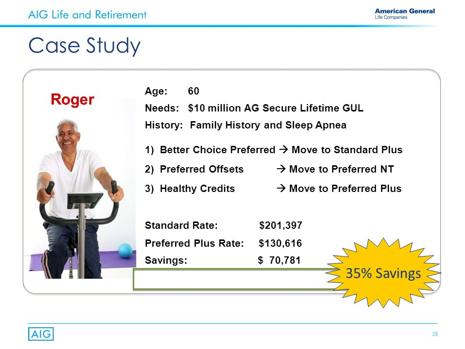 38 Case Study Age: 60 Needs: $10 million AG Secure Lifetime GUL History: Family History and Sleep Apnea 1) Better Choice Preferred Move to Standard Plus 2) Preferred Offsets Move to Preferred NT 3) Healthy Credits Move to Preferred Plus Standard Rate: $201,397 Preferred Plus Rate: $130,616 Savings: $ 70,781 Roger 35% Savings