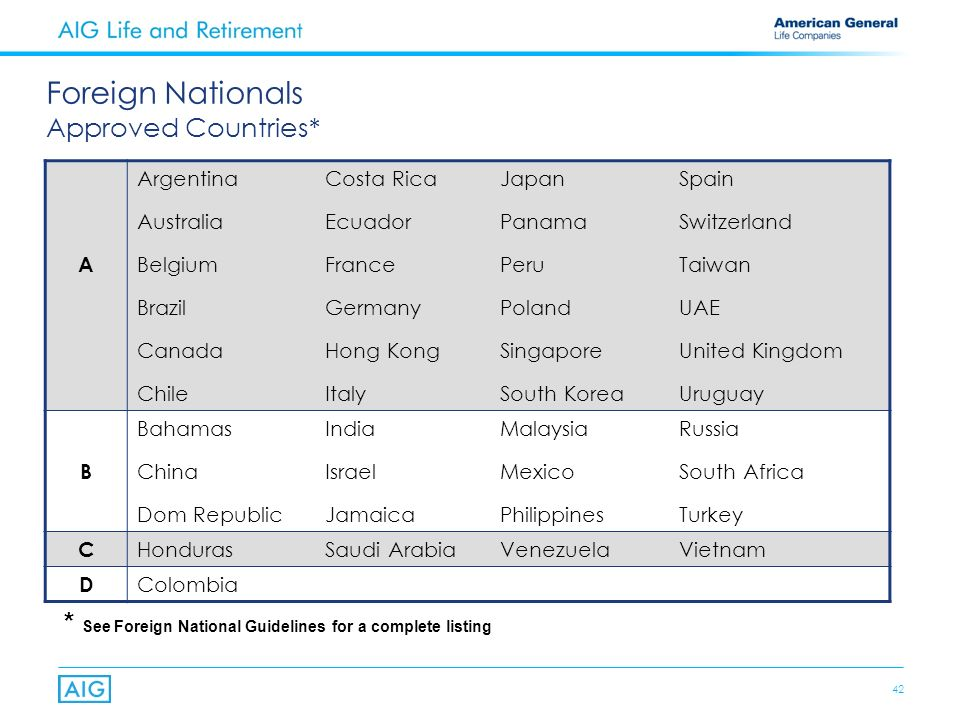 42 Foreign Nationals Approved Countries* A Argentina Australia Belgium Brazil Canada Chile Costa Rica Ecuador France Germany Hong Kong Italy Japan Panama Peru Poland Singapore South Korea Spain Switzerland Taiwan UAE United Kingdom Uruguay B Bahamas China Dom Republic India Israel Jamaica Malaysia Mexico Philippines Russia South Africa Turkey C HondurasSaudi ArabiaVenezuelaVietnam D Colombia * See Foreign National Guidelines for a complete listing