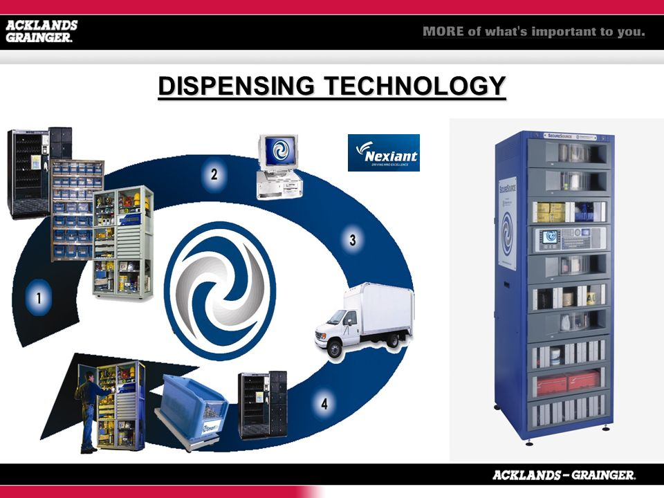 DISPENSING TECHNOLOGY