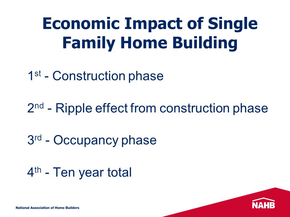 Economic Impact of Single Family Home Building 1 st - Construction phase 2 nd - Ripple effect from construction phase 3 rd - Occupancy phase 4 th - Ten year total