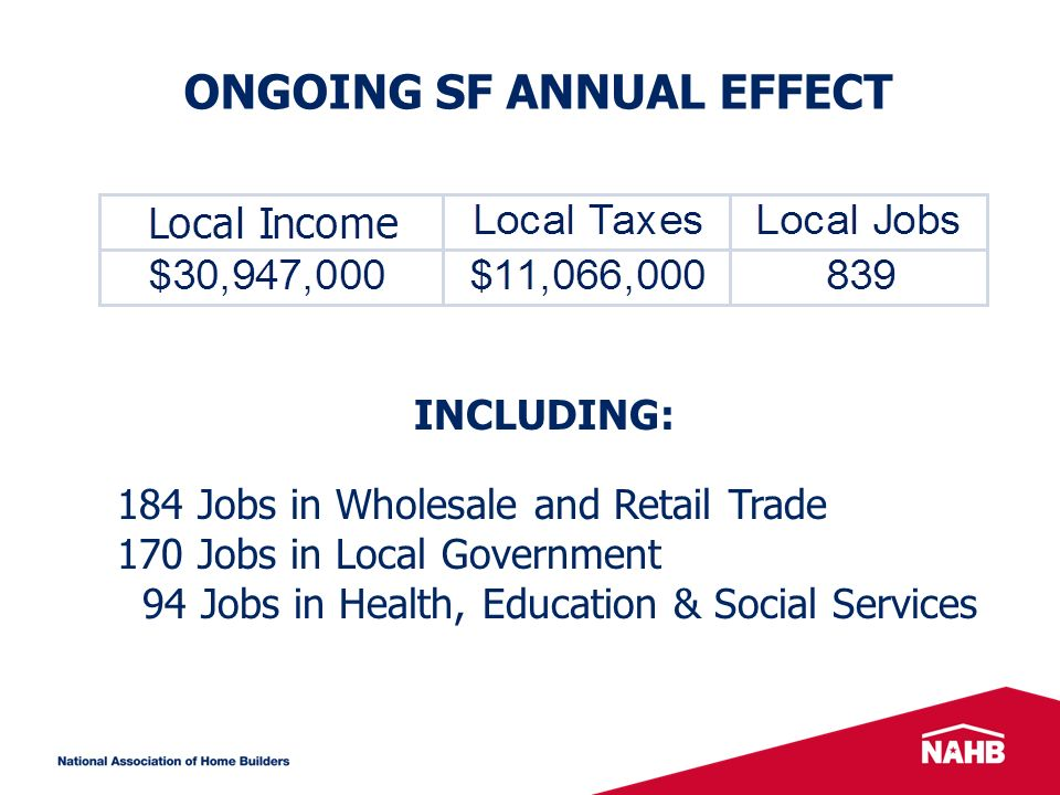 ONGOING SF ANNUAL EFFECT INCLUDING: 184 Jobs in Wholesale and Retail Trade 170 Jobs in Local Government 94 Jobs in Health, Education & Social Services