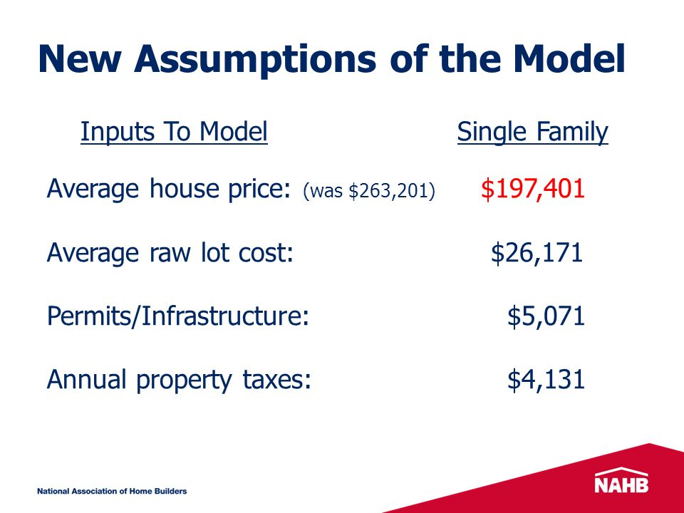New Assumptions of the Model Inputs To Model Single Family Average house price: (was $263,201) $197,401 Average raw lot cost: $26,171 Permits/Infrastructure: $5,071 Annual property taxes: $4,131