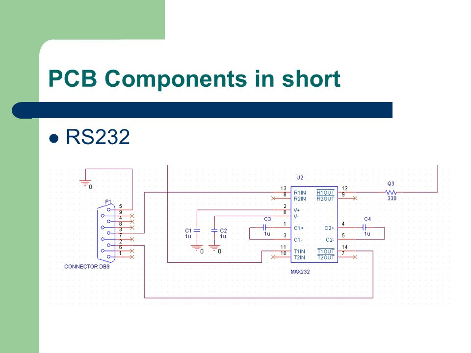 PCB Components in short RS232
