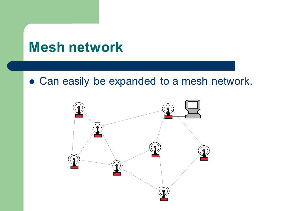 Mesh network Can easily be expanded to a mesh network.