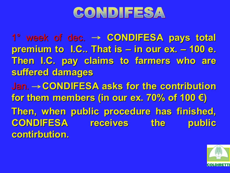 1° week of dec. CONDIFESA pays total premium to I.C..