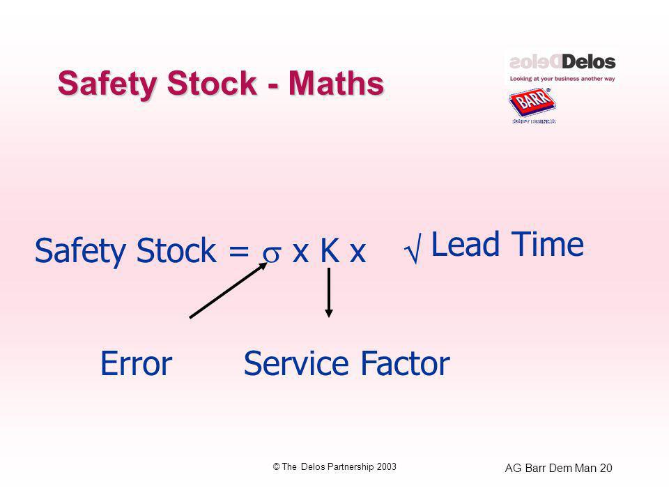 AG Barr Dem Man 20 © The Delos Partnership 2003 Safety Stock - Maths Safety Stock = x K x Lead Time ErrorService Factor