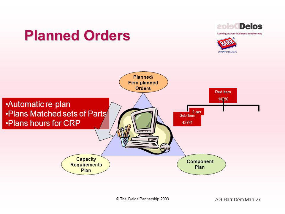 AG Barr Dem Man 27 © The Delos Partnership 2003 Planned Orders Planned/ Firm planned Orders Capacity Requirements Plan Component Plan Red Item 14356 Sub-Item 43781 2 per Automatic re-plan Plans Matched sets of Parts Plans hours for CRP