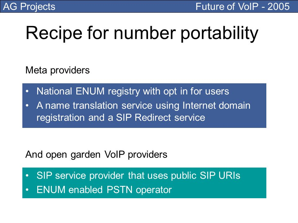 AG Projects Future of VoIP Recipe for number portability Meta providers National ENUM registry with opt in for users A name translation service using Internet domain registration and a SIP Redirect service SIP service provider that uses public SIP URIs ENUM enabled PSTN operator And open garden VoIP providers