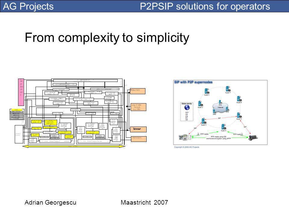 AG Projects P2PSIP solutions for operators Adrian GeorgescuMaastricht 2007 From complexity to simplicity