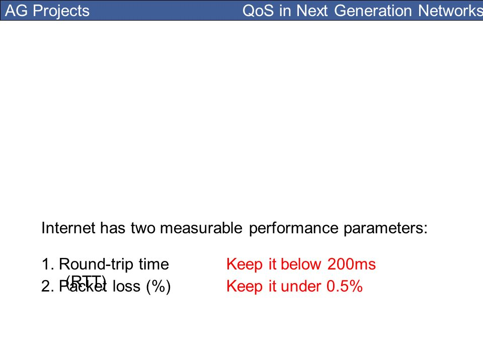 AG Projects QoS in Next Generation Networks Internet has two measurable performance parameters: 1.