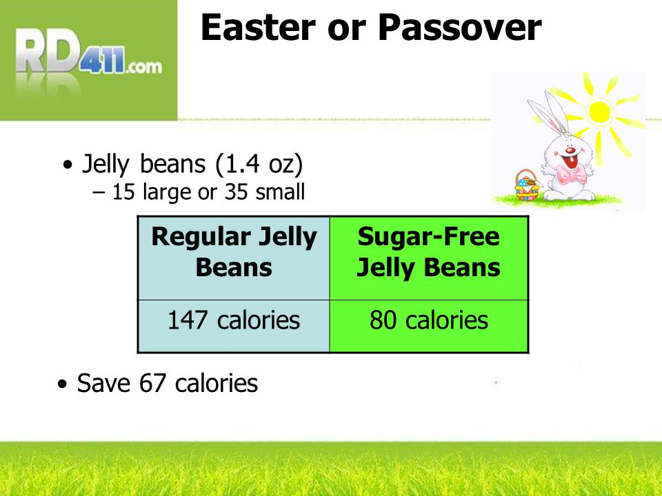 Easter or Passover Jelly beans (1.4 oz) 15 large or 35 small Regular Jelly Beans Sugar-Free Jelly Beans 147 calories80 calories Save 67 calories