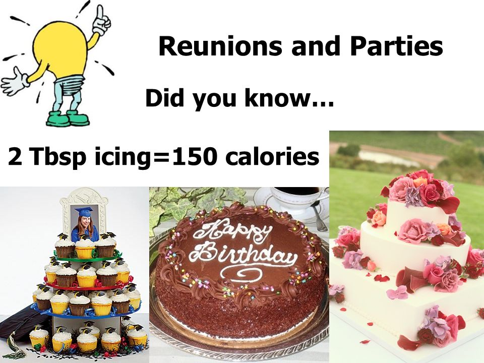 Reunions and Parties 2 Tbsp icing=150 calories Did you know…