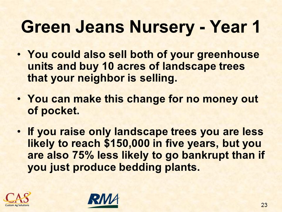23 You could also sell both of your greenhouse units and buy 10 acres of landscape trees that your neighbor is selling.