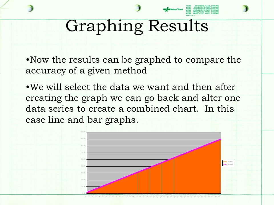 Graphing Results Now the results can be graphed to compare the accuracy of a given method We will select the data we want and then after creating the graph we can go back and alter one data series to create a combined chart.