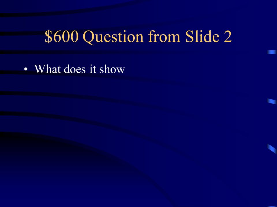 $500 Answer from Slide 2 Giselbertus