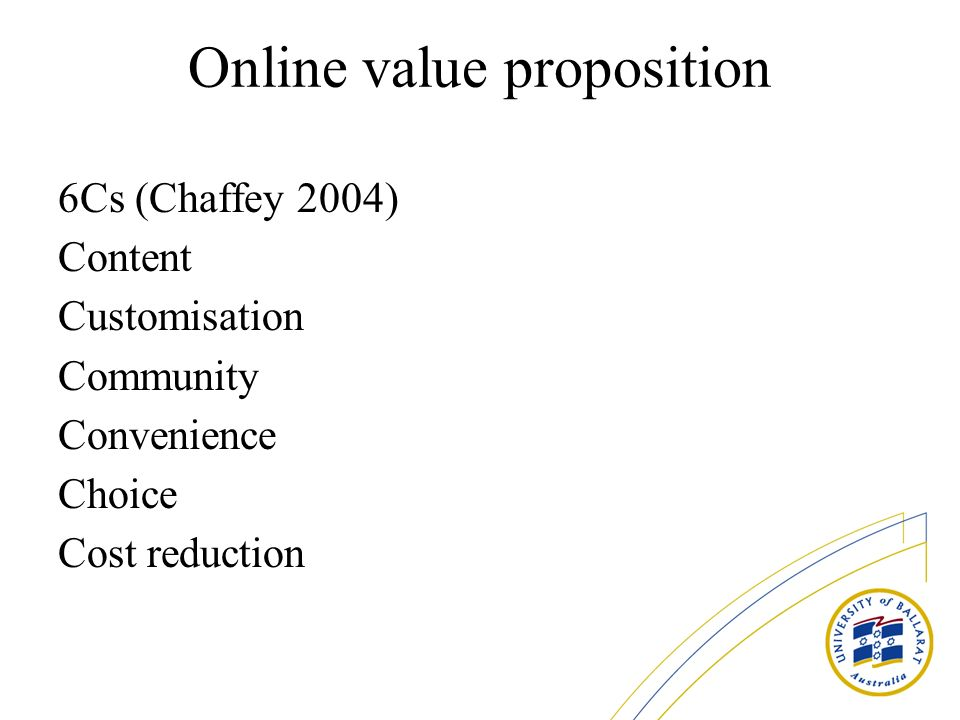 Online value proposition 6Cs (Chaffey 2004) Content Customisation Community Convenience Choice Cost reduction