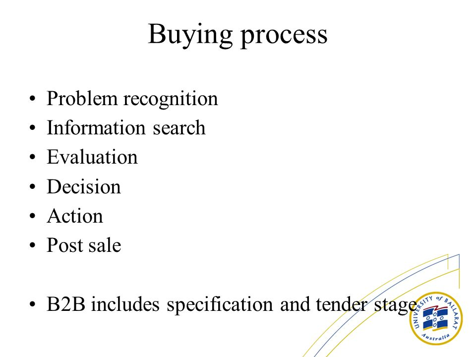 Buying process Problem recognition Information search Evaluation Decision Action Post sale B2B includes specification and tender stage