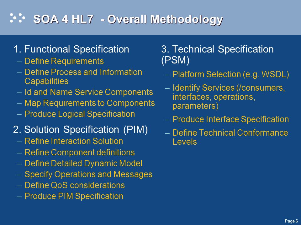 Page 6 SOA 4 HL7 - Overall Methodology 1.