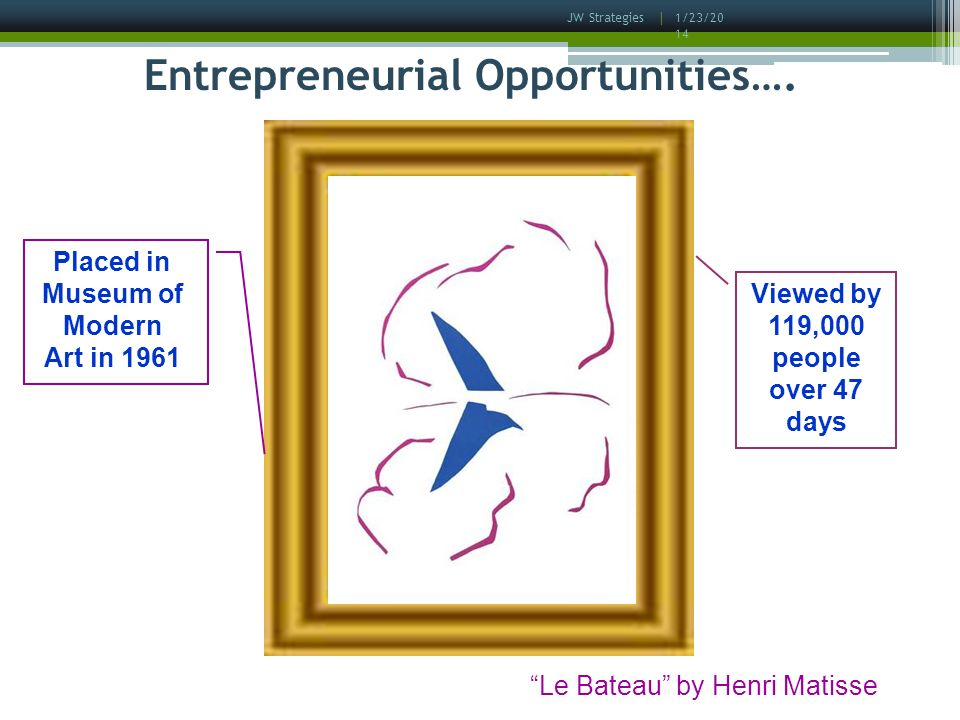1/23/2014 JW Strategies | Entrepreneurial Opportunities….