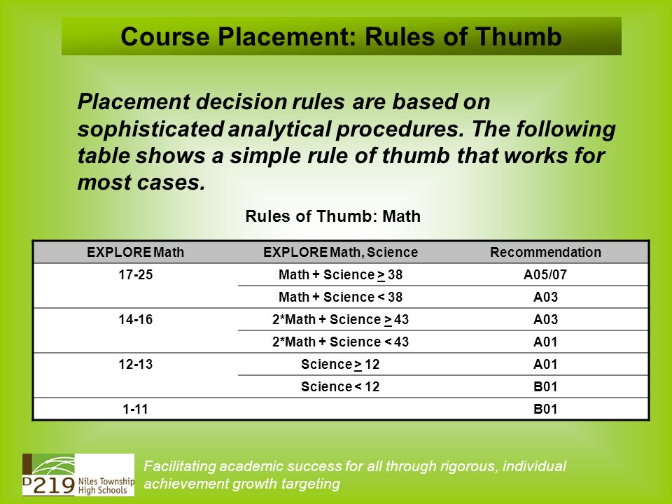 Placement decision rules are based on sophisticated analytical procedures.
