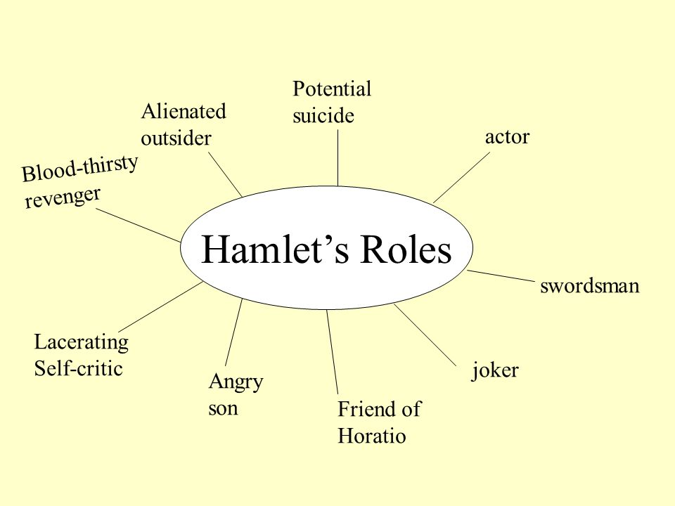 A man tortured by irreconcilable moral dilemmas A philosopher A truly noble prince An unhappy adolescent A puritanical fundamentalist A clever impersonator of madness A genuine madman Man with acute sexual problems A dreamer Hamlet as: Ironic commentary on morality & sin Hamlet has been seen as: