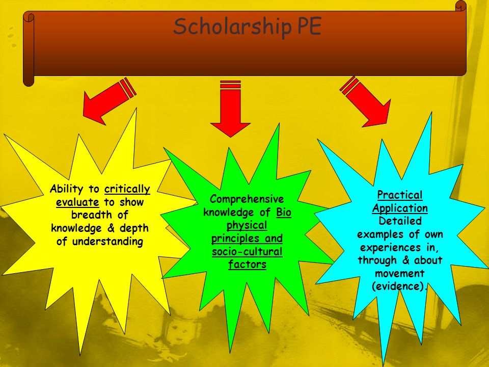 Scholarship PE Ability to critically evaluate to show breadth of knowledge & depth of understanding Comprehensive knowledge of Bio physical principles and socio-cultural factors Practical Application Detailed examples of own experiences in, through & about movement (evidence).