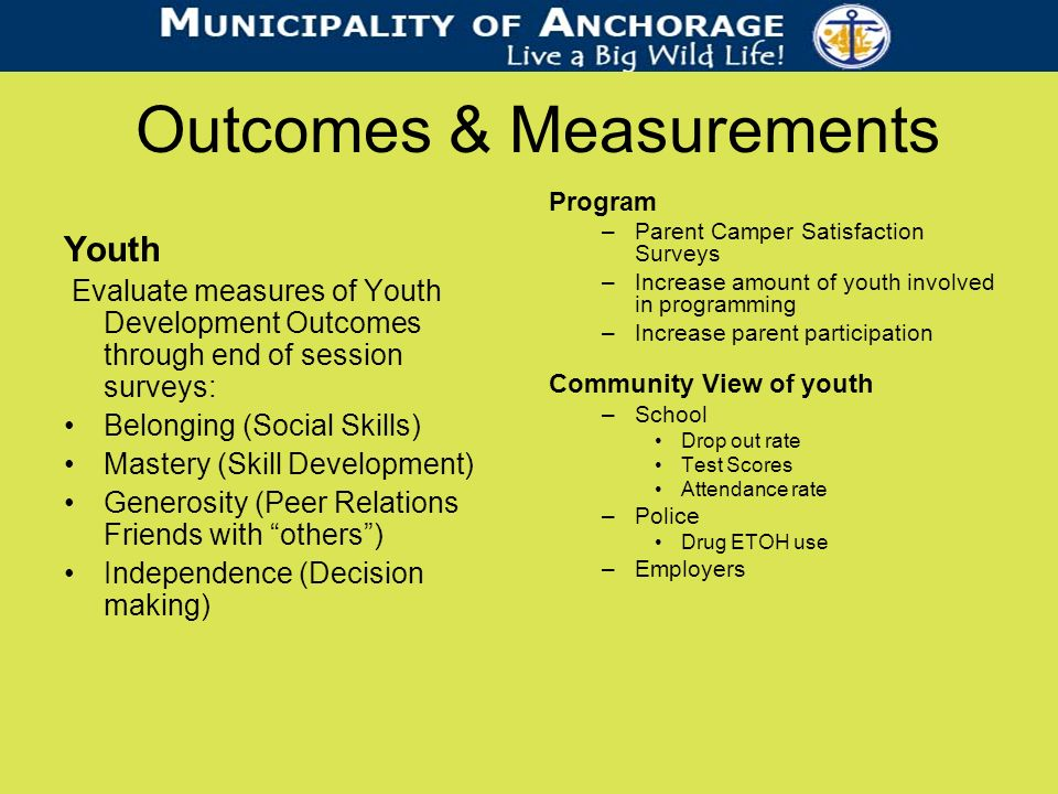 Outcomes & Measurements Youth Evaluate measures of Youth Development Outcomes through end of session surveys: Belonging (Social Skills) Mastery (Skill Development) Generosity (Peer Relations Friends with others) Independence (Decision making) Program –Parent Camper Satisfaction Surveys –Increase amount of youth involved in programming –Increase parent participation Community View of youth –School Drop out rate Test Scores Attendance rate –Police Drug ETOH use –Employers