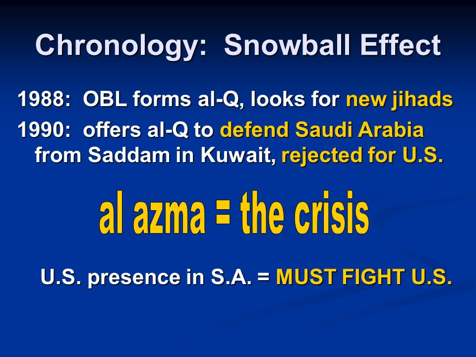 Chronology: Snowball Effect 1988: OBL forms al-Q, looks for new jihads 1990: offers al-Q to defend Saudi Arabia from Saddam in Kuwait, rejected for U.S.