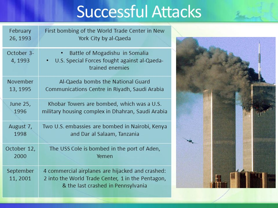 Successful Attacks February 26, 1993 First bombing of the World Trade Center in New York City by al-Qaeda October 3- 4, 1993 Battle of Mogadishu in Somalia U.S.