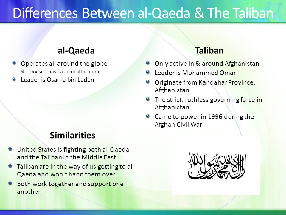 Differences Between al-Qaeda & The Taliban al-Qaeda Operates all around the globe Doesnt have a central location Leader is Osama bin Laden Taliban Only active in & around Afghanistan Leader is Mohammed Omar Originate from Kandahar Province, Afghanistan The strict, ruthless governing force in Afghanistan Came to power in 1996 during the Afghan Civil War United States is fighting both al-Qaeda and the Taliban in the Middle East Taliban are in the way of us getting to al- Qaeda and wont hand them over Both work together and support one another Similarities