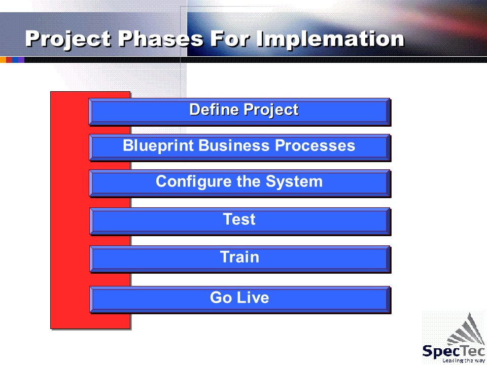 Project Phases For Implemation Define Project Test Configure the System Blueprint Business Processes Train Go Live
