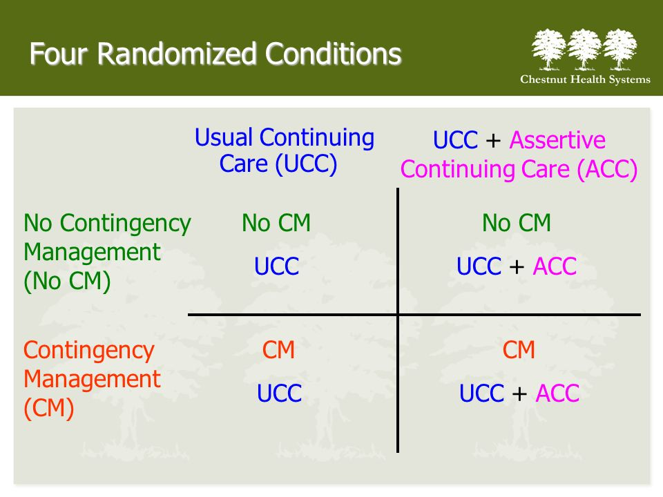 Four Randomized Conditions Usual Continuing Care (UCC) UCC + Assertive Continuing Care (ACC) No Contingency Management (No CM) Contingency Management (CM) No CM UCC No CM UCC + ACC CM UCC CM UCC + ACC