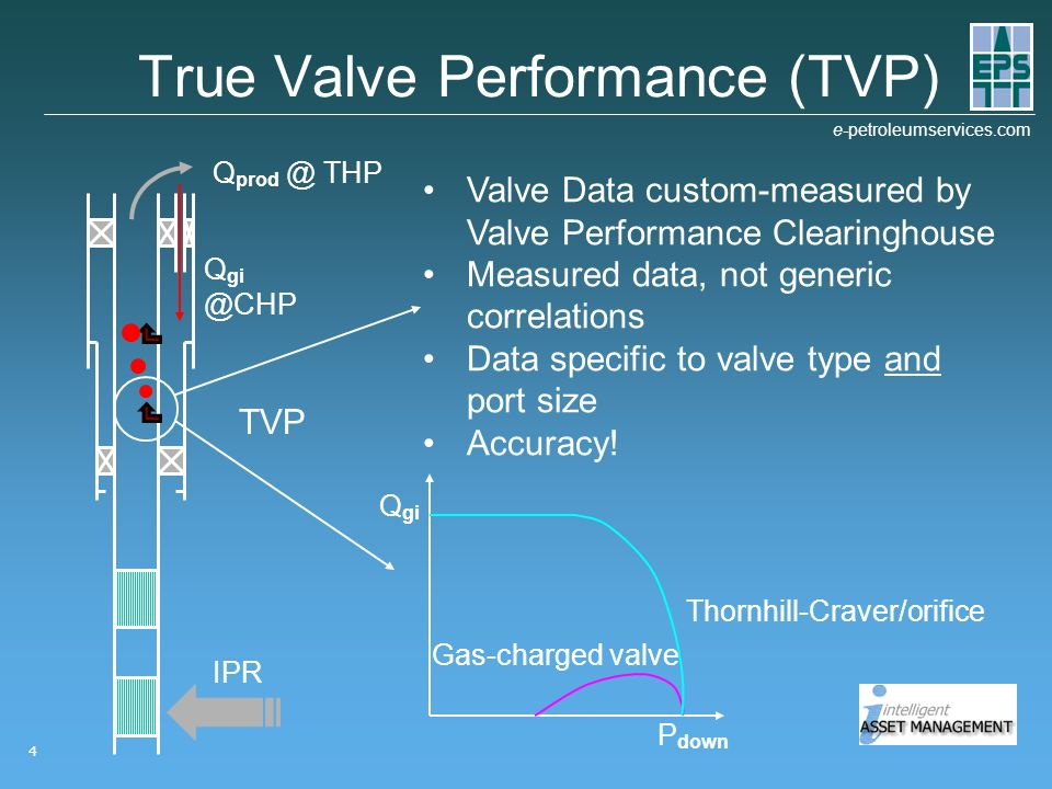e-petroleumservices.com 4 True Valve Performance (TVP) Q gi @CHP Q prod @ THP IPR TVP P down Q gi Thornhill-Craver/orifice Gas-charged valve Valve Data custom-measured by Valve Performance Clearinghouse Measured data, not generic correlations Data specific to valve type and port size Accuracy!