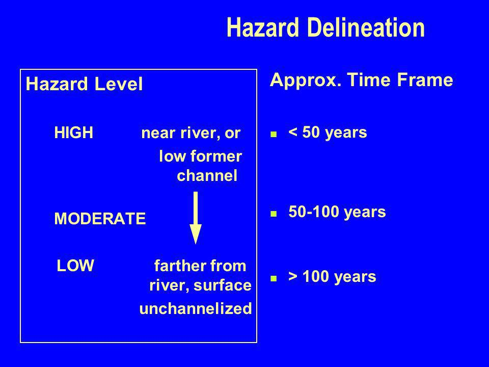 Hazard Delineation Hazard Level HIGH near river, or low former channel MODERATE LOWfarther from river, surface unchannelized Approx.