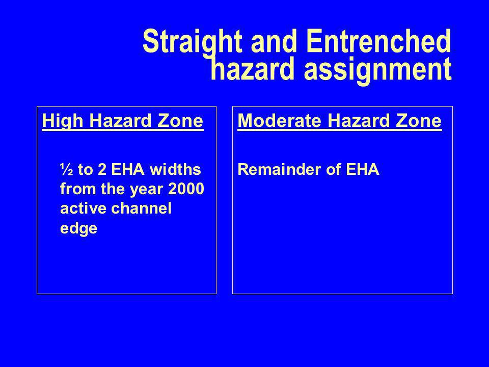 Straight and Entrenched hazard assignment High Hazard Zone ½ to 2 EHA widths from the year 2000 active channel edge Moderate Hazard Zone Remainder of EHA