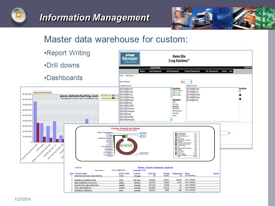 1/23/2014 Information Management Master data warehouse for custom: Report Writing Drill downs Dashboards