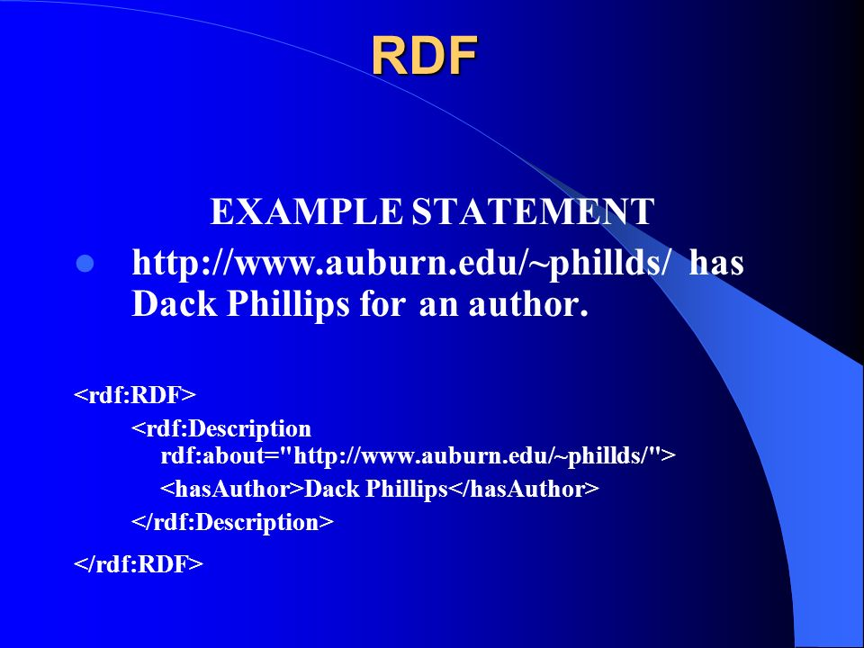 RDF EXAMPLE STATEMENT   has Dack Phillips for an author.