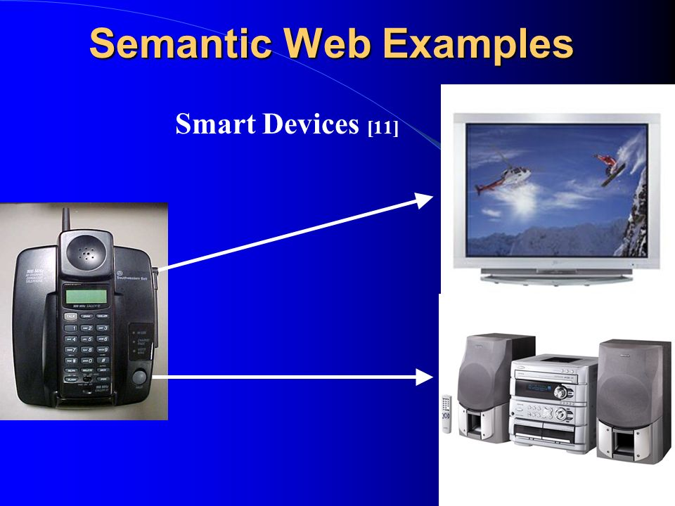 Semantic Web Examples Smart Devices [11]