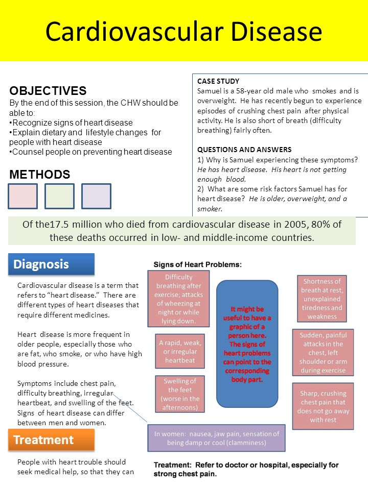 Cardiovascular Disease OBJECTIVES By the end of this session, the CHW should be able to: Recognize signs of heart disease Explain dietary and lifestyle changes for people with heart disease Counsel people on preventing heart disease METHODS CASE STUDY Samuel is a 58-year old male who smokes and is overweight.