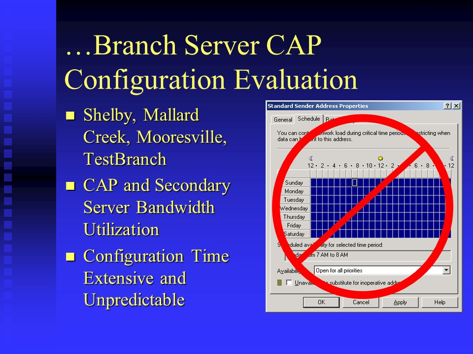 …Branch Server CAP Configuration Evaluation Shelby, Mallard Creek, Mooresville, TestBranch Shelby, Mallard Creek, Mooresville, TestBranch CAP and Secondary Server Bandwidth Utilization CAP and Secondary Server Bandwidth Utilization Configuration Time Extensive and Unpredictable Configuration Time Extensive and Unpredictable