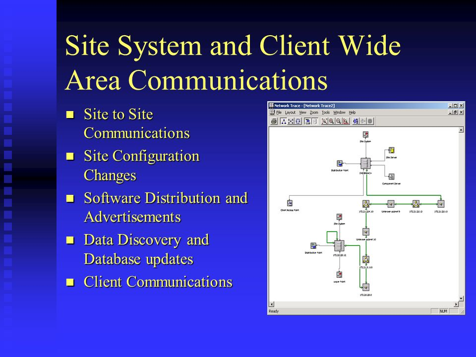 Site System and Client Wide Area Communications Site to Site Communications Site to Site Communications Site Configuration Changes Site Configuration Changes Software Distribution and Advertisements Software Distribution and Advertisements Data Discovery and Database updates Data Discovery and Database updates Client Communications Client Communications