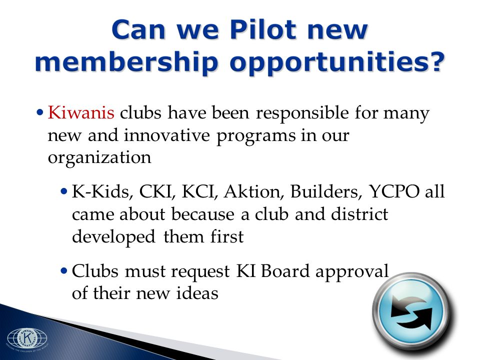 Kiwanis clubs have been responsible for many new and innovative programs in our organization K-Kids, CKI, KCI, Aktion, Builders, YCPO all came about because a club and district developed them first Clubs must request KI Board approval of their new ideas