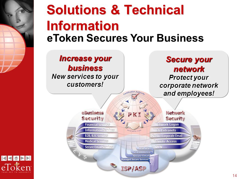 14 Solutions & Technical Information Increase your business New services to your customers.
