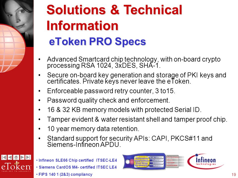 19 Advanced Smartcard chip technology, with on-board crypto processing RSA 1024, 3xDES, SHA-1.