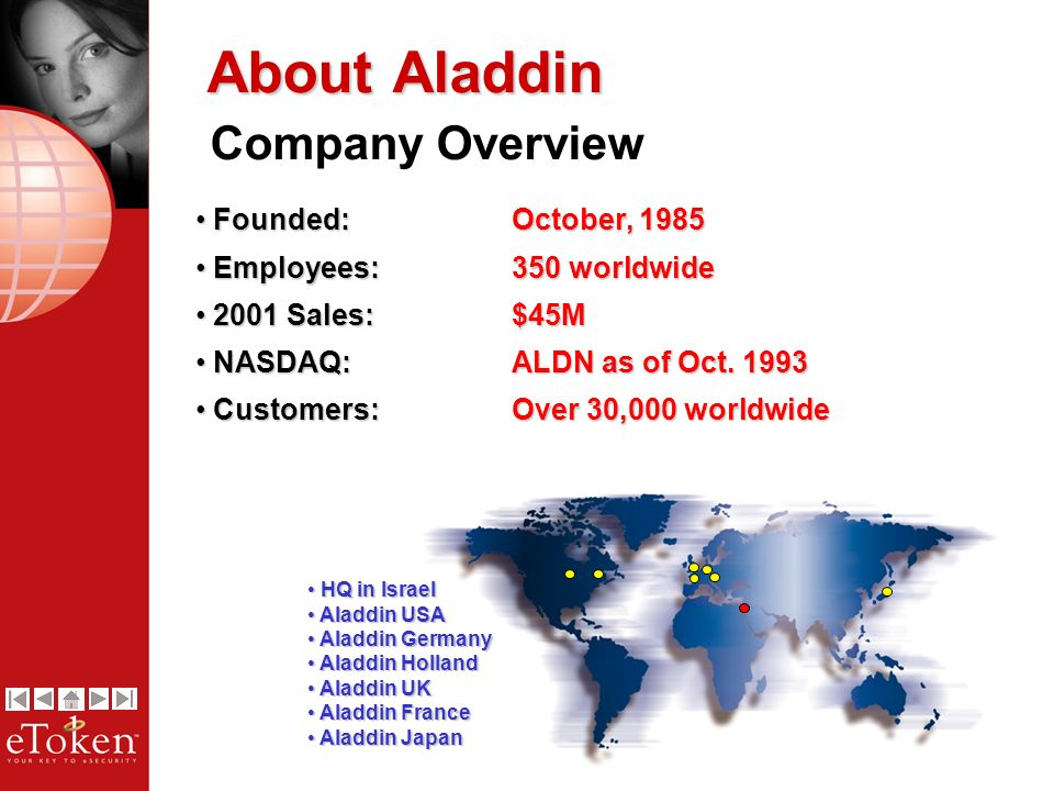 24 Founded:October, 1985 Founded:October, 1985 Employees:350 worldwide Employees:350 worldwide 2001 Sales:$45M 2001 Sales:$45M NASDAQ:ALDN as of Oct.