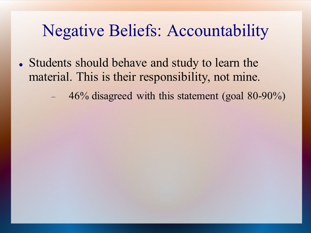 Negative Beliefs: Accountability Students should behave and study to learn the material.
