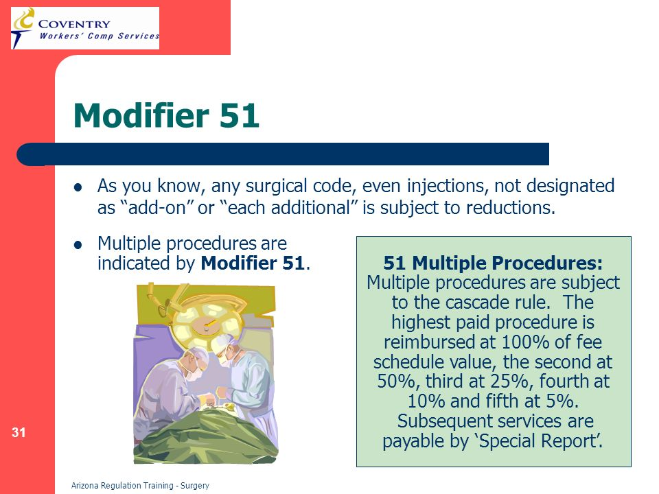 31 Arizona Regulation Training - Surgery Modifier 51 As you know, any surgical code, even injections, not designated as add-on or each additional is subject to reductions.